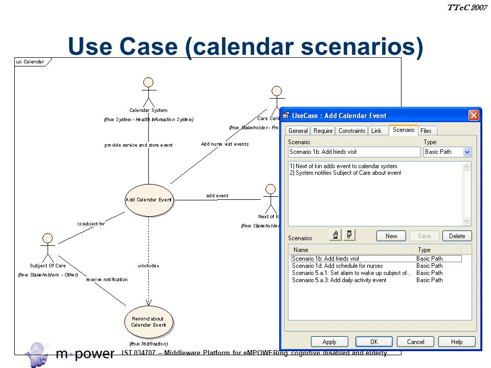 IST 034707 – Middleware Platform for eMPOWERing cognitive disabled and elderly TTeC 2007 Use Case (calendar scenarios)