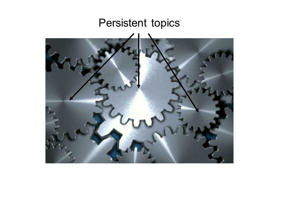 Persistent topics