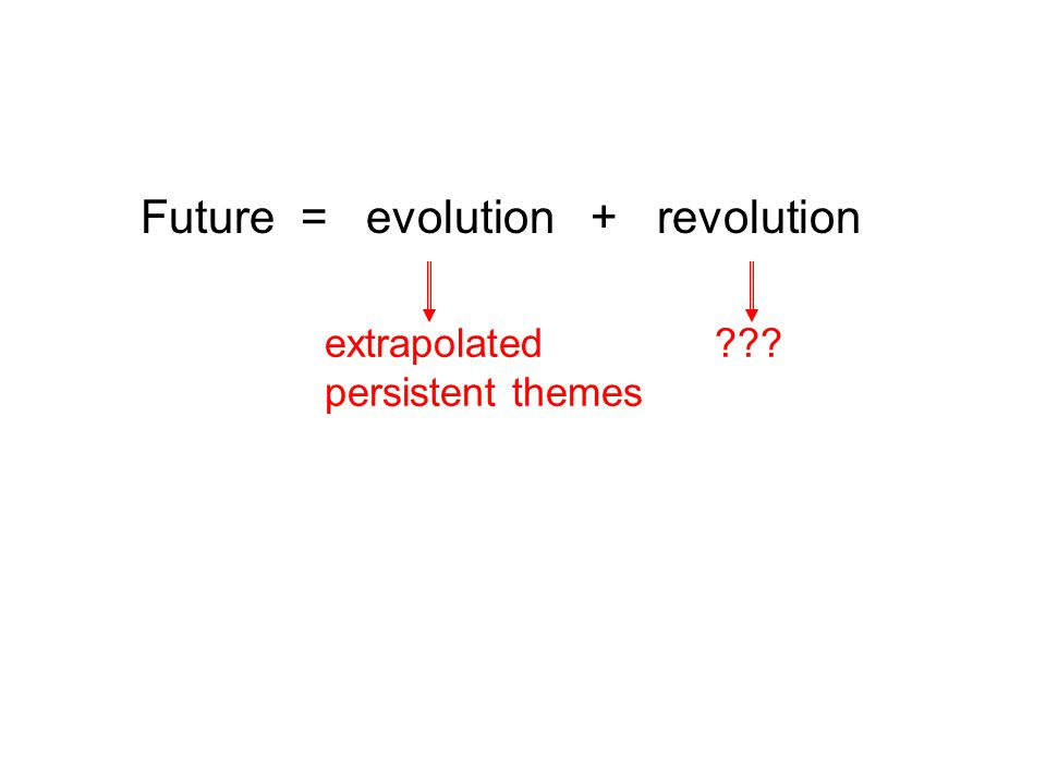 Future = evolution + revolution extrapolated persistent themes
