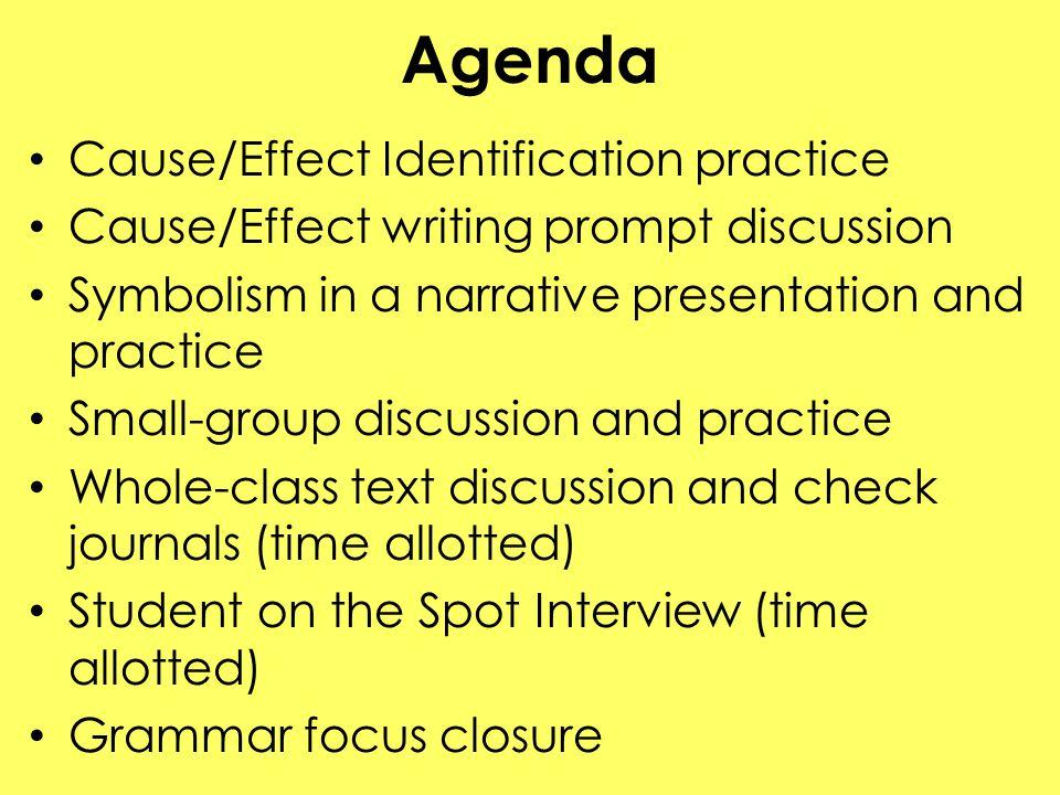 Small-Group Presentation Symbol + Association = Significance ___________________ + _____________________ = _______________________________________