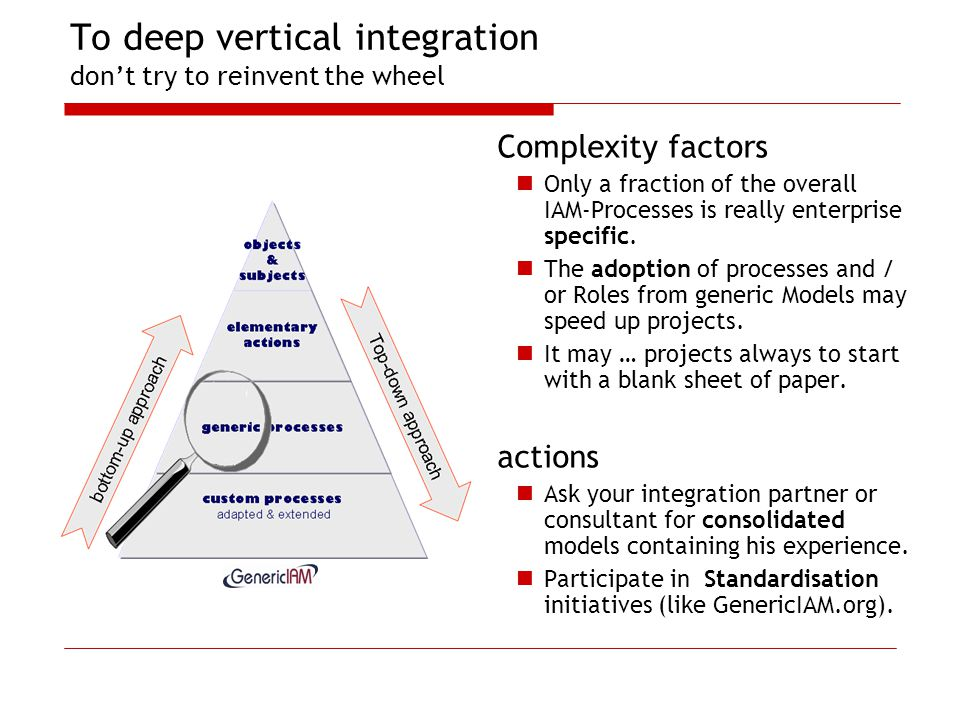 To deep vertical integration don't try to reinvent the wheel Complexity factors Only a fraction of the overall IAM-Processes is really enterprise specific.