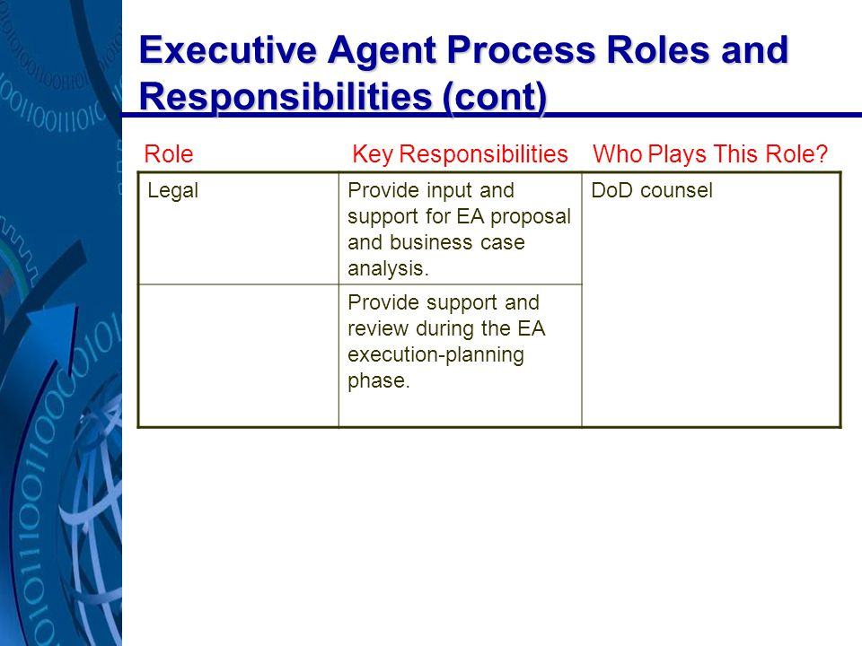 Executive Agent Process Roles and Responsibilities (cont) LegalProvide input and support for EA proposal and business case analysis.
