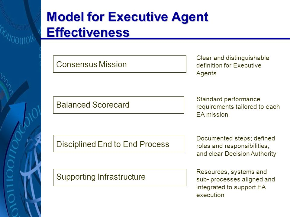Model for Executive Agent Effectiveness Consensus Mission Disciplined End to End Process Balanced Scorecard Supporting Infrastructure Clear and distinguishable definition for Executive Agents Standard performance requirements tailored to each EA mission Documented steps; defined roles and responsibilities; and clear Decision Authority Resources, systems and sub- processes aligned and integrated to support EA execution