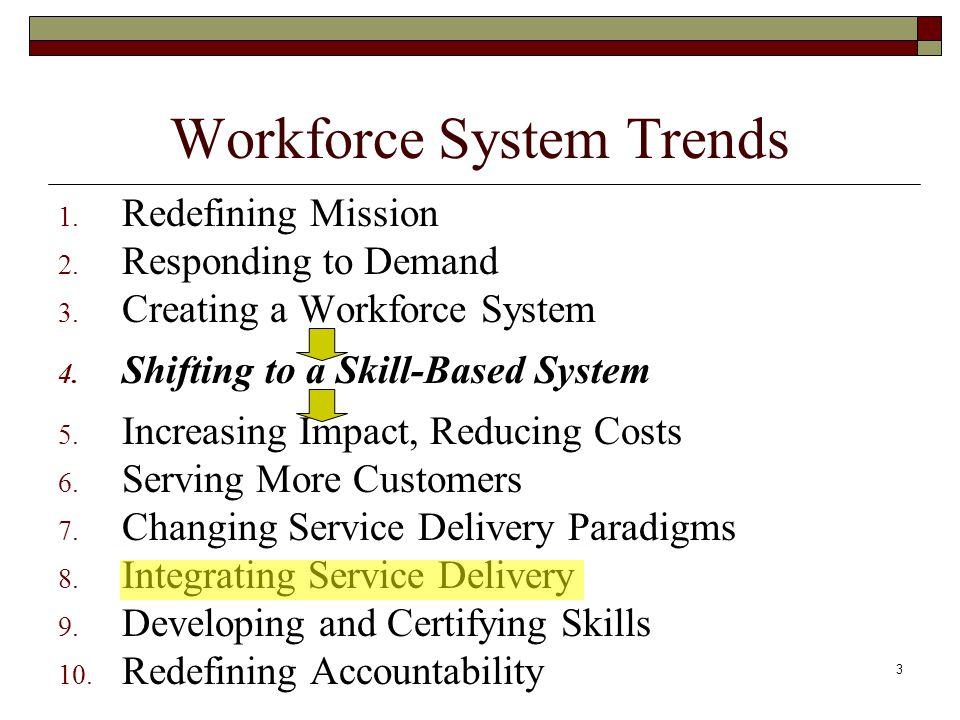 4 Ten Operational Trends 1.Serve More Participants 2.