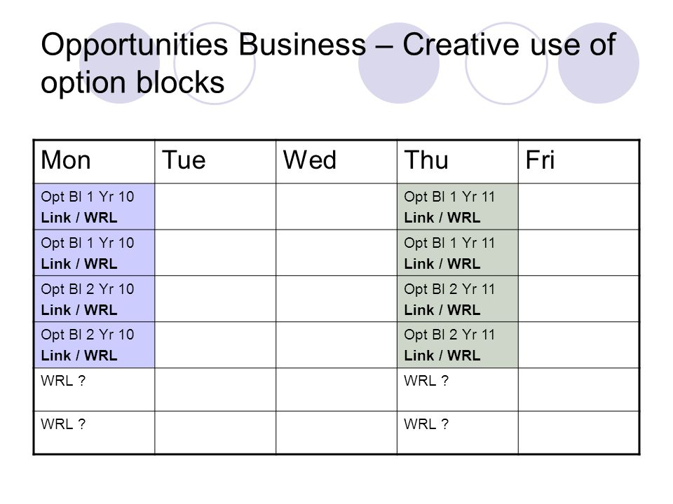 Opportunities Business – Creative use of option blocks MonTueWedThuFri Opt Bl 1 Yr 10 Link / WRL Opt Bl 1 Yr 11 Link / WRL Opt Bl 1 Yr 10 Link / WRL Opt Bl 1 Yr 11 Link / WRL Opt Bl 2 Yr 10 Link / WRL Opt Bl 2 Yr 11 Link / WRL Opt Bl 2 Yr 10 Link / WRL Opt Bl 2 Yr 11 Link / WRL WRL