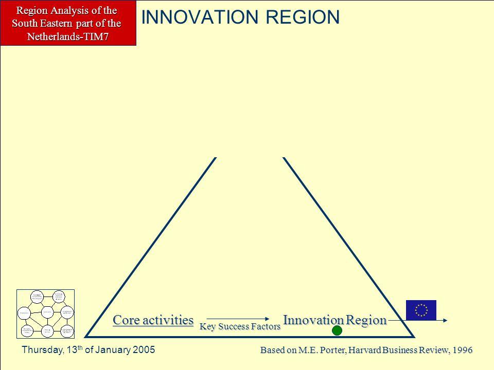 Region Analysis of the South Eastern part of the Netherlands-TIM7 Thursday, 13 th of January 2005 INNOVATION REGION 1StockholmSweden225 2Uusimaa (Suuralue)Finland208 3Noord-BrabantNetherlands191 4EasternUnited Kingdom161 5Pohjois-SuomiFinland161 6Ile-de-FranceFrance160 7BayernGermany151 8South EastUnited Kingdom150 9Communidad de MadridSpain149 10Baden-WürttembergGermany146 RankRegionCountryRRSII Local EU innovation leaders RRSII- Revealed Regional Summary Innovation Index calculated for 148 regions