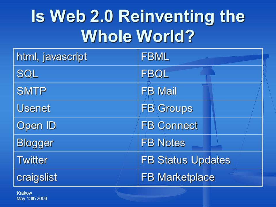 Krakow May 13th 2009 Is Web 2.0 Reinventing the Whole World.