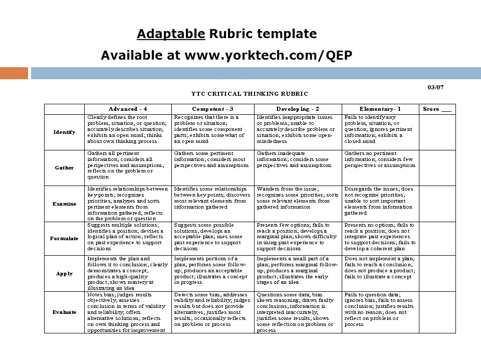 Adaptable Rubric template Available at www.yorktech.com/QEP