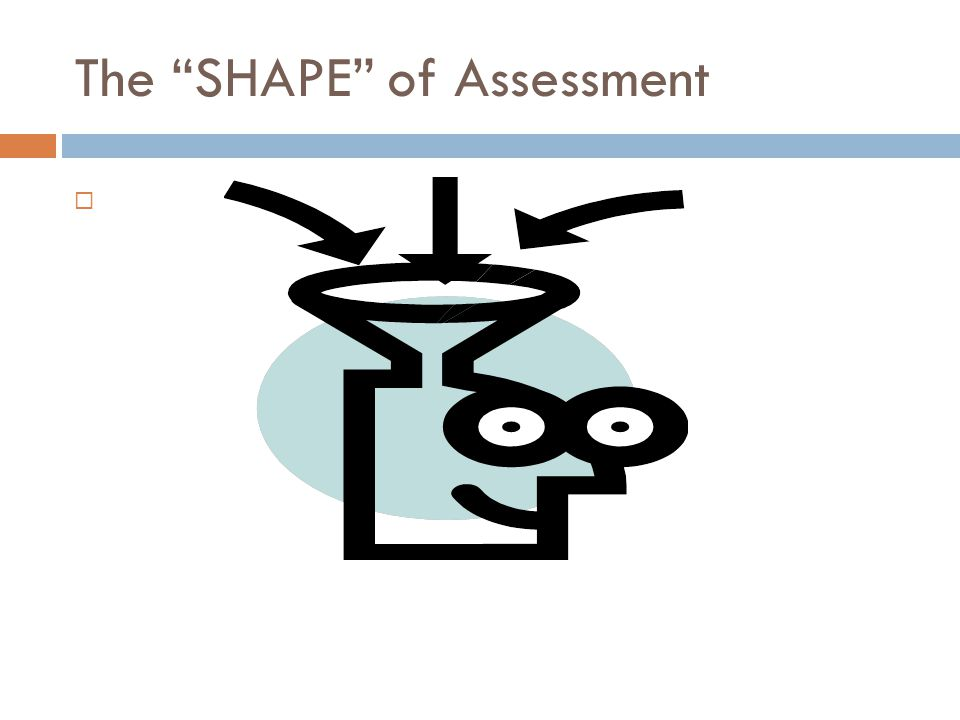 The SHAPE of Assessment 