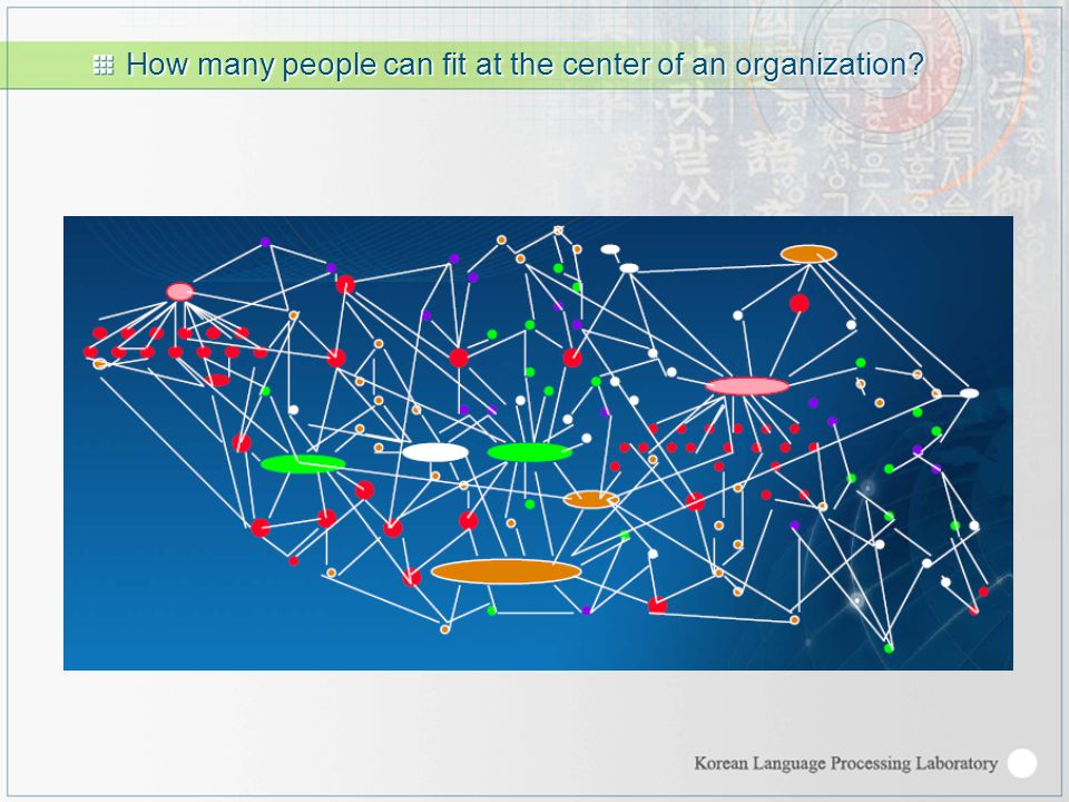How many people can fit at the center of an organization