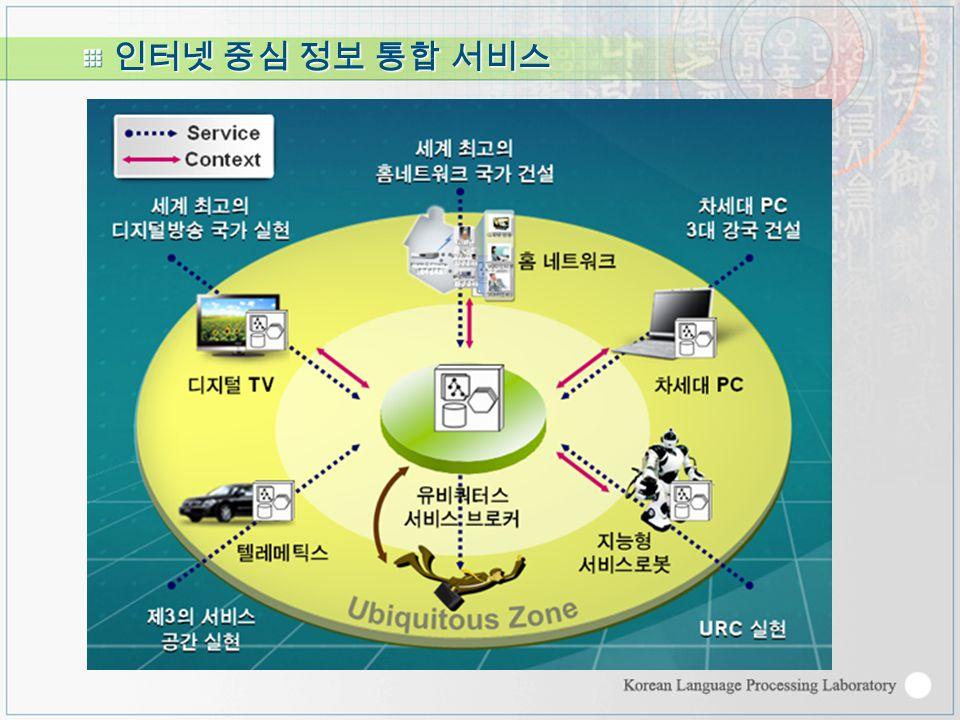 인터넷 중심 정보 통합 서비스