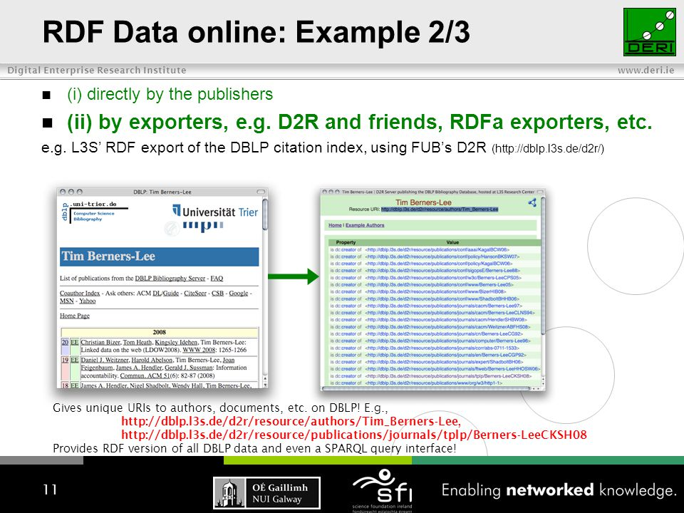 Digital Enterprise Research Institute www.deri.ie RDF Data online: Example 2/3 (i) directly by the publishers (ii) by exporters, e.g. D2R and friends,