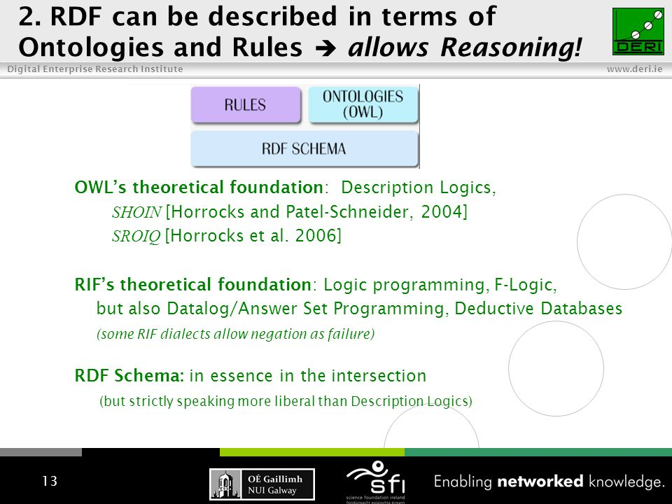 Digital Enterprise Research Institute www.deri.ie 2. RDF can be described in terms of Ontologies and Rules  allows Reasoning! 13 OWL's theoretical fo