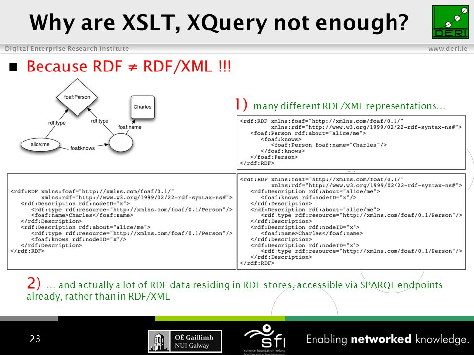 Digital Enterprise Research Institute www.deri.ie Why are XSLT, XQuery not enough? Because RDF ≠ RDF/XML !!! 1) many different RDF/XML representations