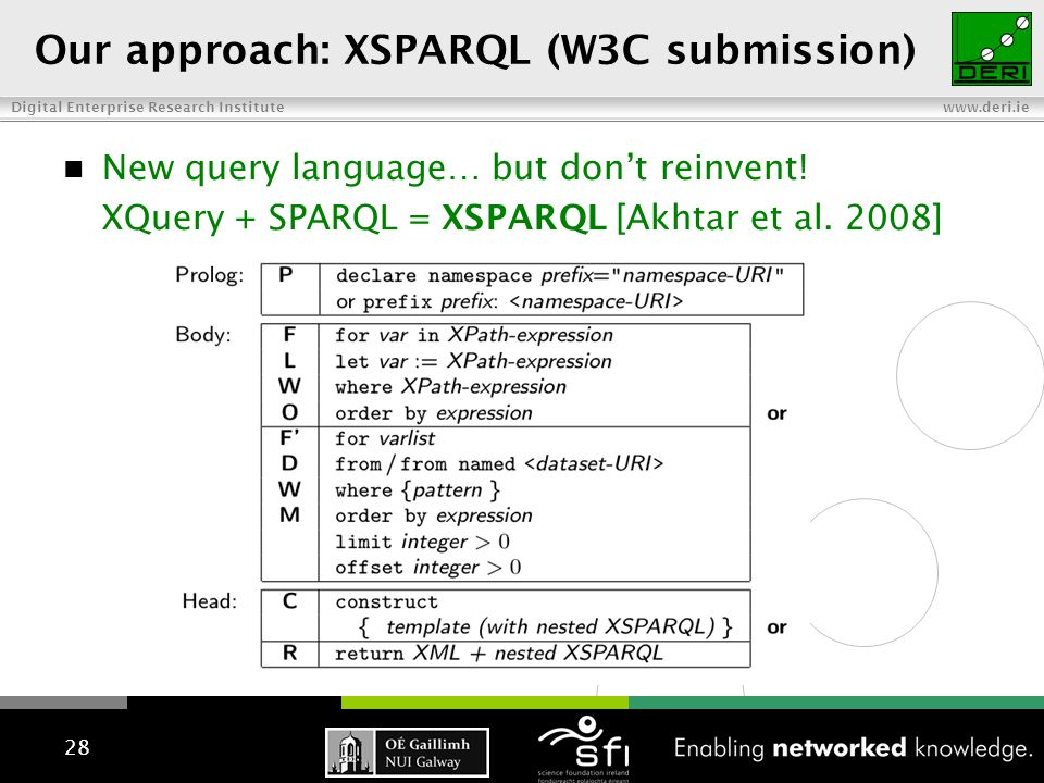 Digital Enterprise Research Institute www.deri.ie Our approach: XSPARQL (W3C submission) New query language… but don't reinvent! XQuery + SPARQL = XSP
