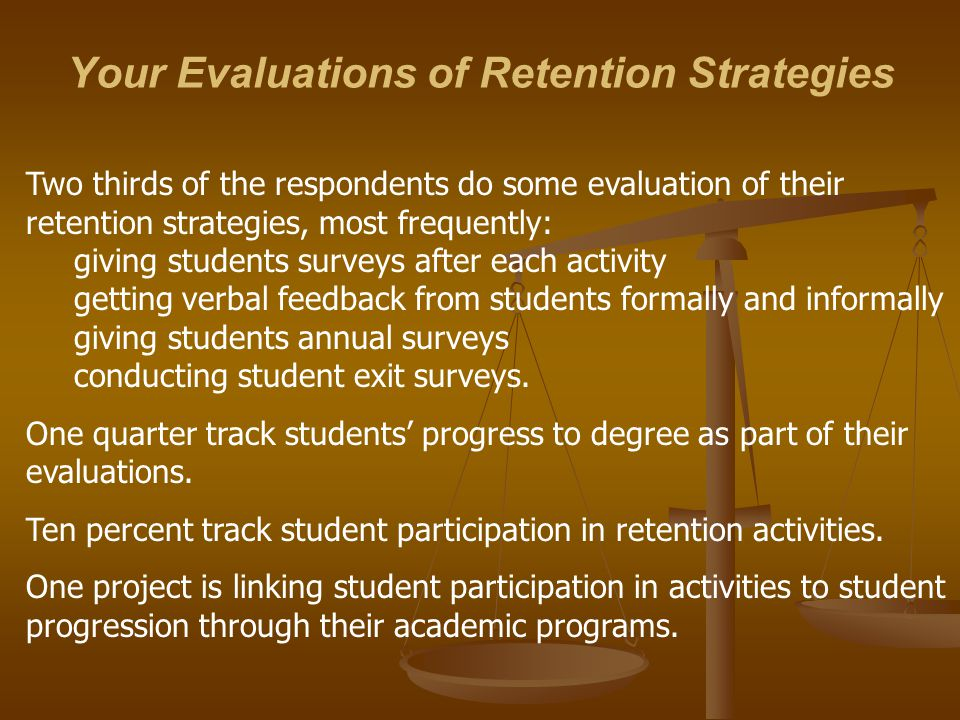Your Evaluations of Retention Strategies Two thirds of the respondents do some evaluation of their retention strategies, most frequently: giving stude