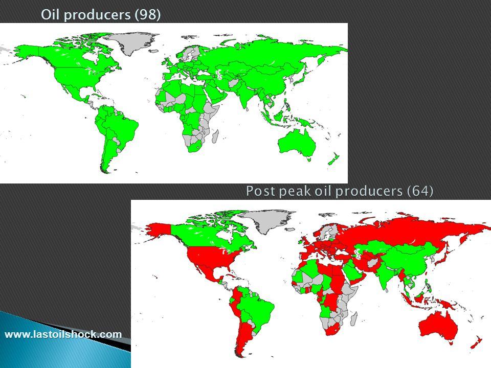 www.lastoilshock.com Oil producers (98)