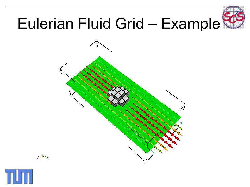 Eulerian Fluid Grid – Example