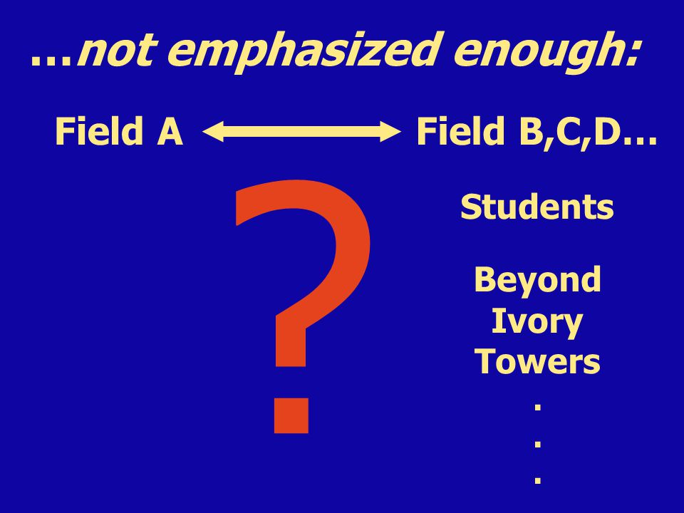 …not emphasized enough: Field AField B,C,D… Students Beyond Ivory Towers.