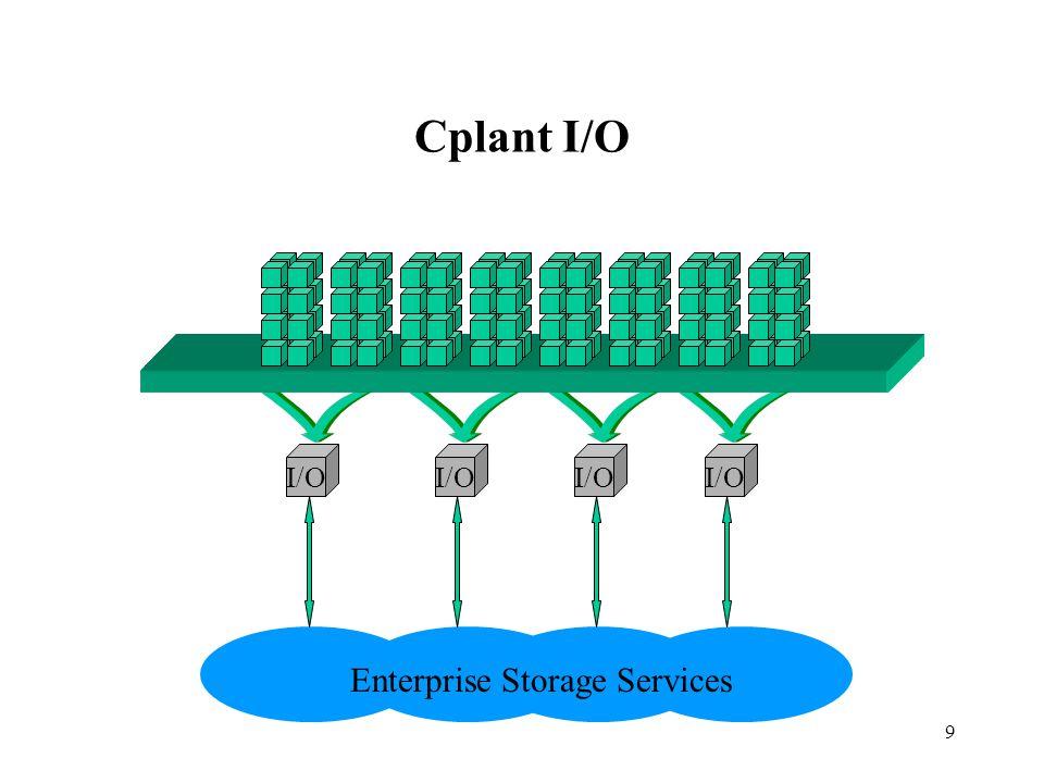 9 Cplant I/O I/O Enterprise Storage Services