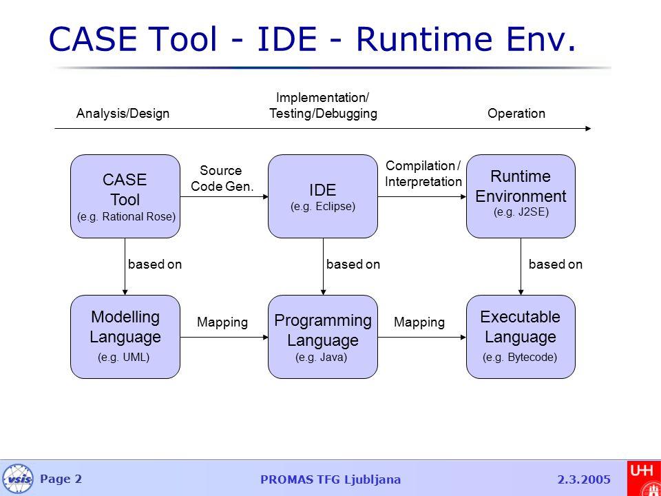 Page 2 PROMAS TFG Ljubljana2.3.2005 CASE Tool - IDE - Runtime Env.
