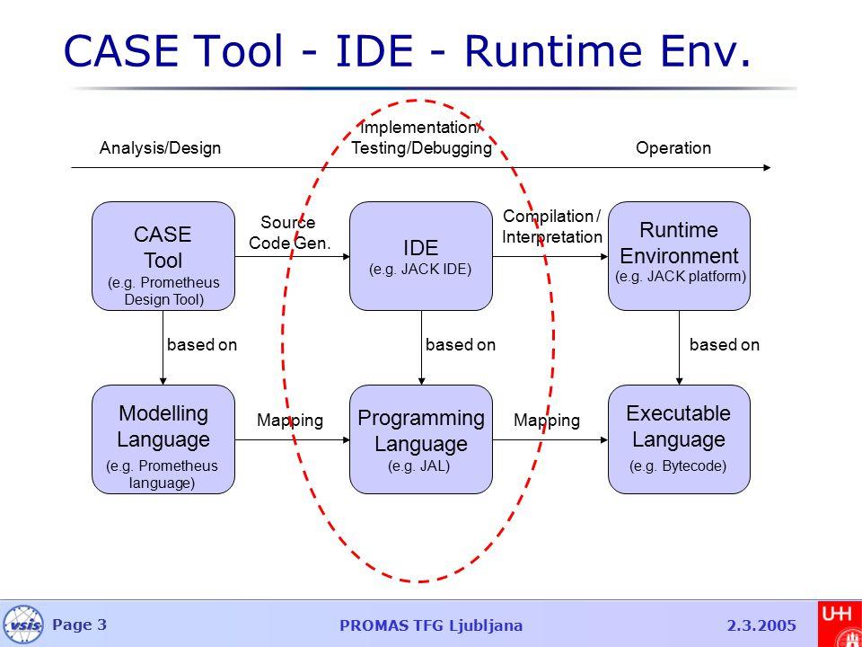 Page 3 PROMAS TFG Ljubljana2.3.2005 CASE Tool - IDE - Runtime Env.