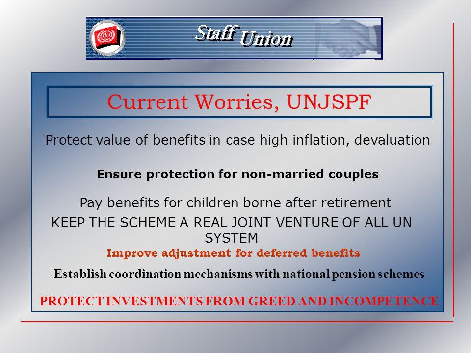 Current Worries, UNJSPF Protect value of benefits in case high inflation, devaluation Improve adjustment for deferred benefits Ensure protection for n