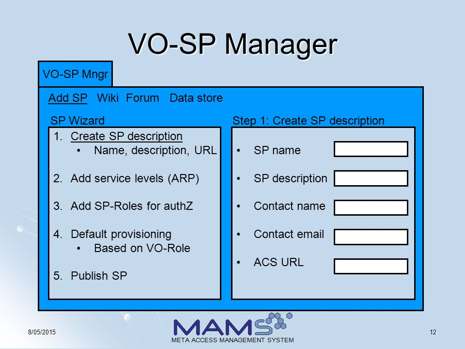 128/05/2015 META ACCESS MANAGEMENT SYSTEM VO-SP Manager VO-SP Mngr Data store ForumWiki 1.Create SP description Name, description, URL 2.Add service levels (ARP) 3.Add SP-Roles for authZ 4.Default provisioning Based on VO-Role 5.Publish SP SP Wizard Add SP SP name SP description Contact name Contact email ACS URL Step 1: Create SP description