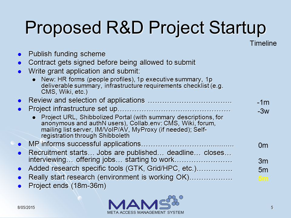 58/05/2015 META ACCESS MANAGEMENT SYSTEM Proposed R&D Project Startup Publish funding scheme Publish funding scheme Contract gets signed before being allowed to submit Contract gets signed before being allowed to submit Write grant application and submit: Write grant application and submit: New: HR forms (people profiles), 1p executive summary, 1p deliverable summary, infrastructure requirements checklist (e.g.