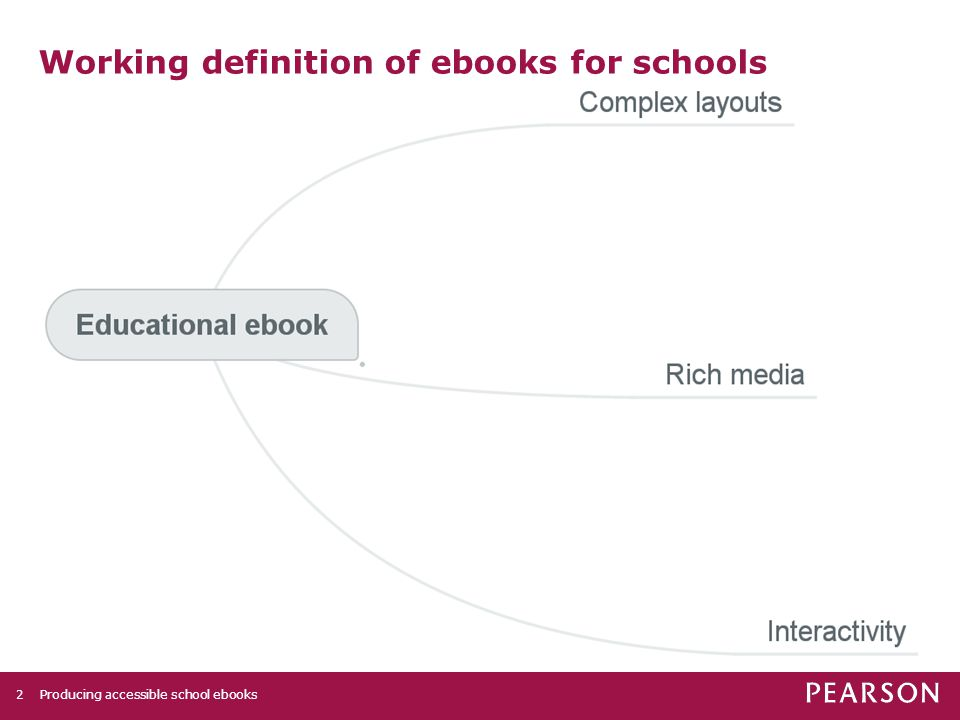 Producing accessible school ebooks2 Working definition of ebooks for schools