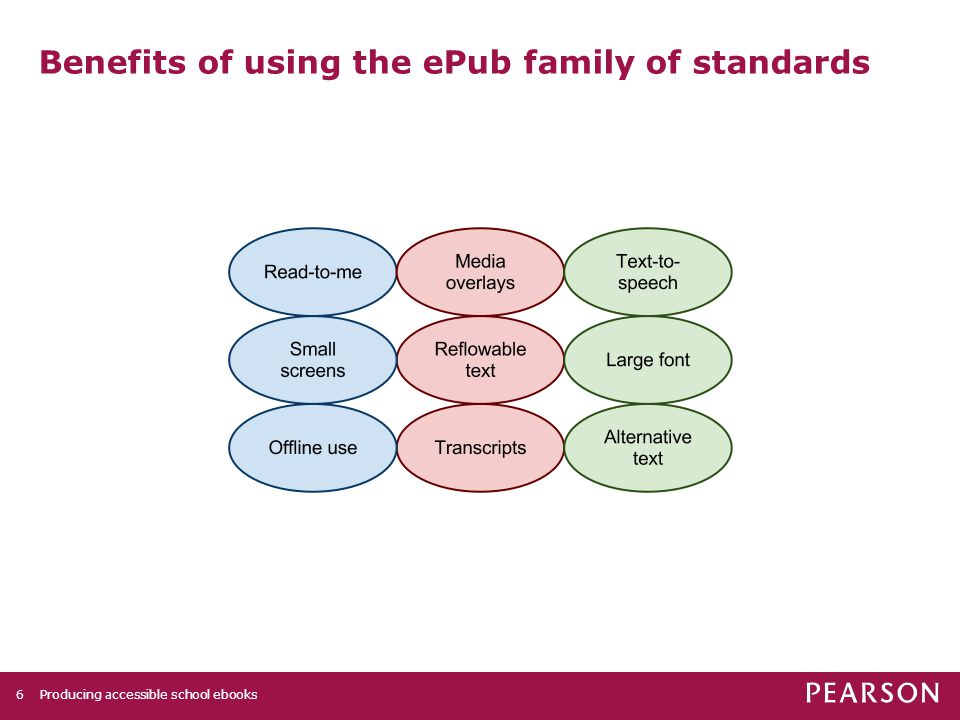 Producing accessible school ebooks6 Benefits of using the ePub family of standards
