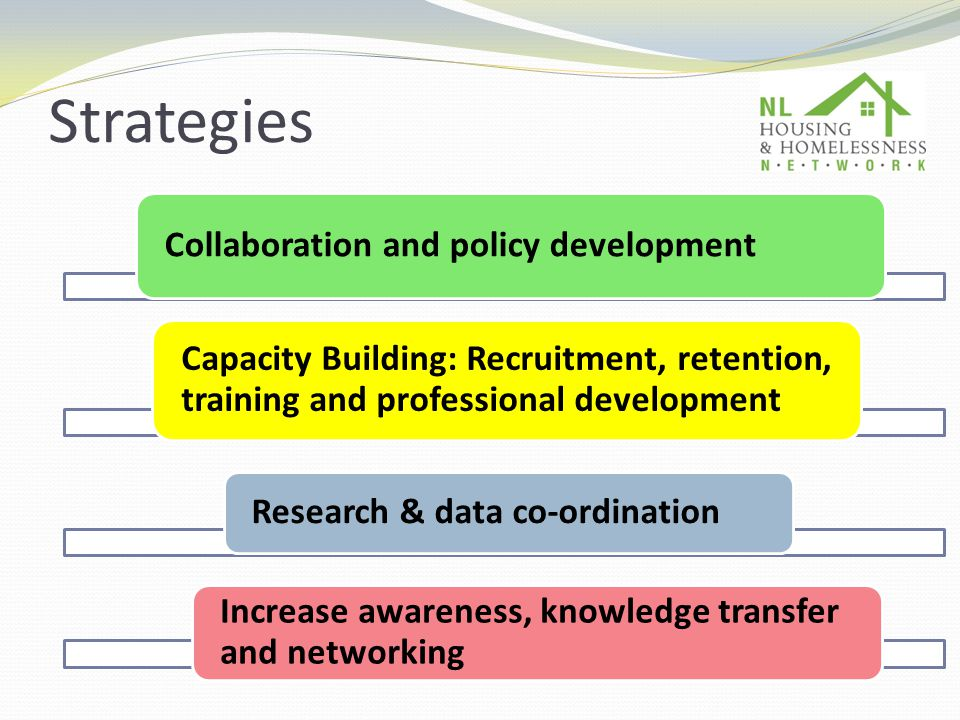 Strategies Collaboration and policy development Capacity Building: Recruitment, retention, training and professional development Research & data co-ordination Increase awareness, knowledge transfer and networking