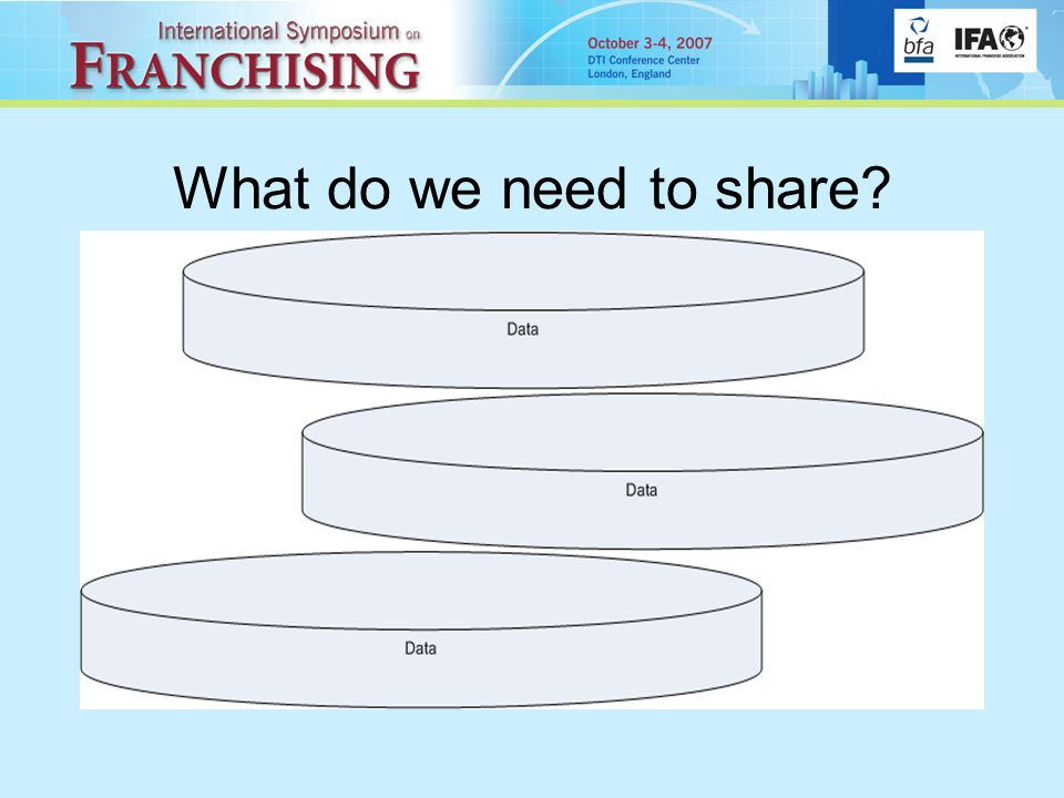 What do we need to share?