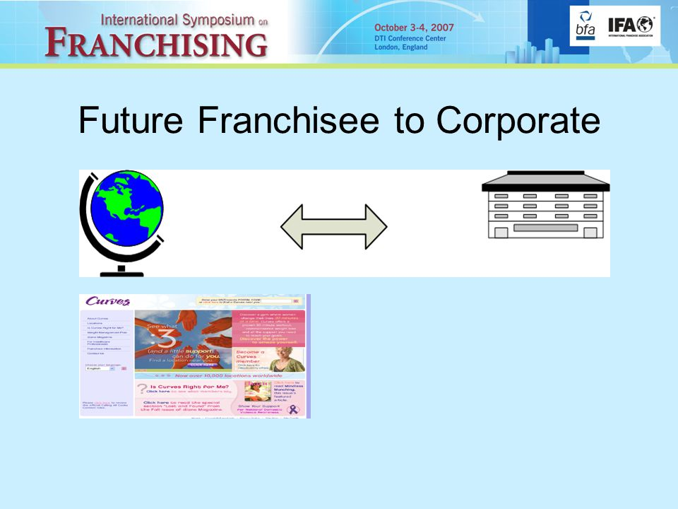 Future Franchisee to Corporate