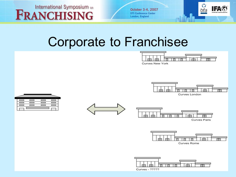 Franchise to Customer
