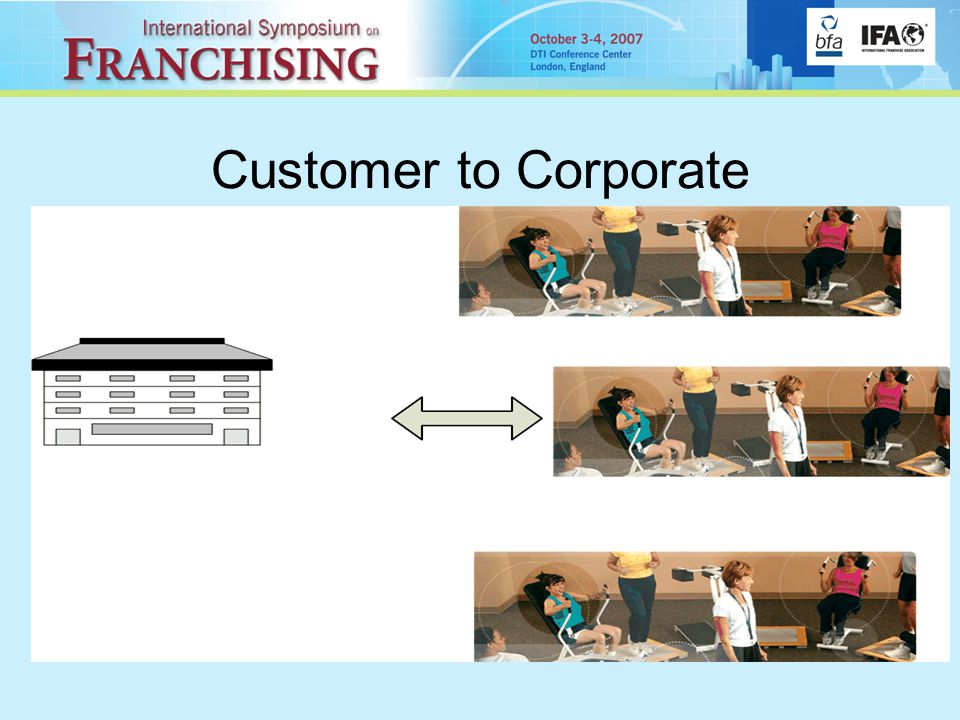 Customer to Corporate