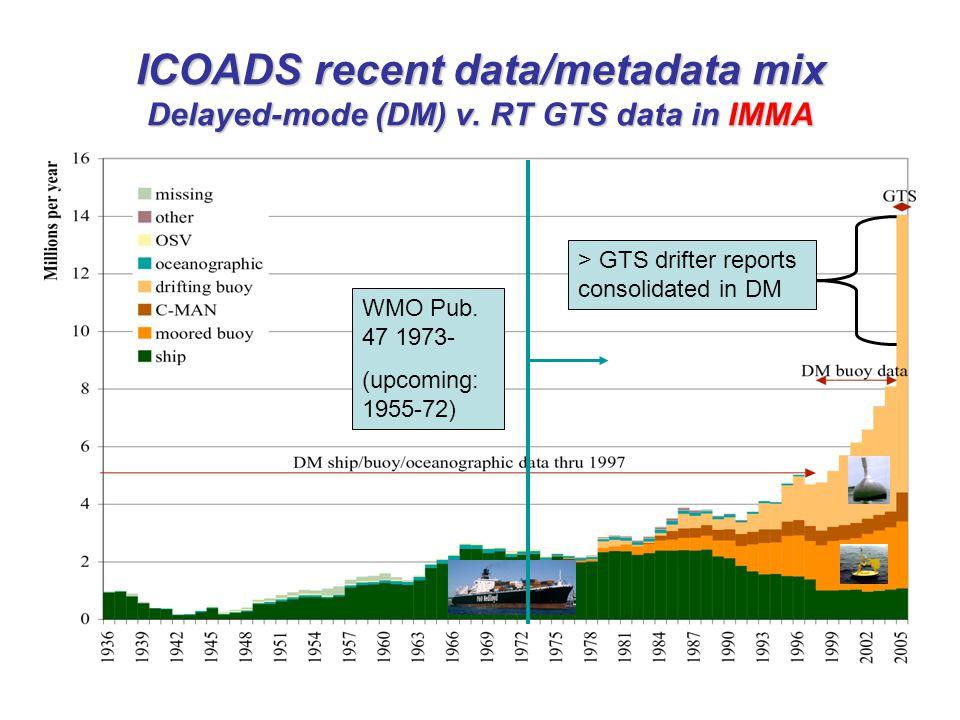ICOADS recent data/metadata mix Delayed-mode (DM) v.