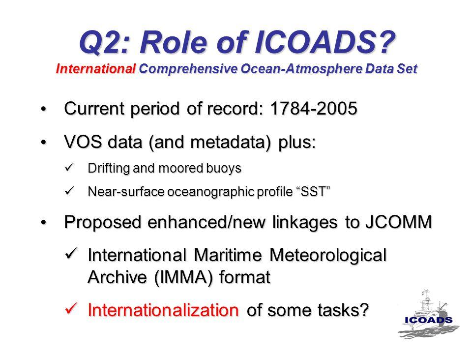 Q2: Role of ICOADS.