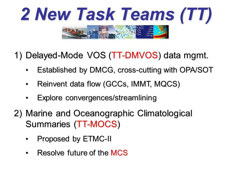 2 New Task Teams (TT) 1)Delayed-Mode VOS (TT-DMVOS) data mgmt.
