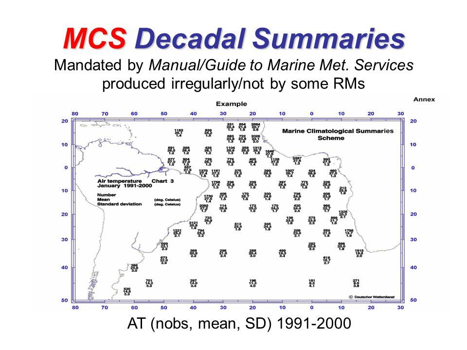 MCS Decadal Summaries MCS Decadal Summaries Mandated by Manual/Guide to Marine Met.