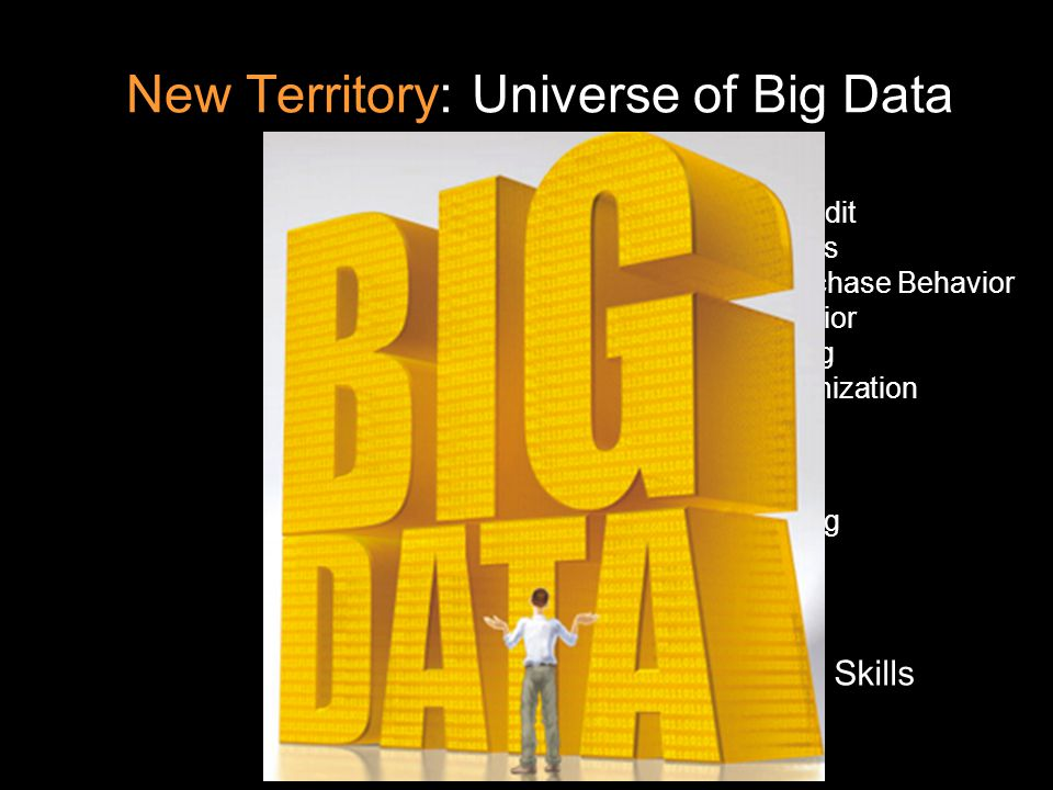 New Territory: Universe of Big Data Aims –Live On Site Audit –Pricing Changes –Consumer Purchase Behavior –Reading Behavior –Piracy Scanning –Metadata Optimization Tools –Screen Scraping –Alerting –Analytics Challenge: New Skills