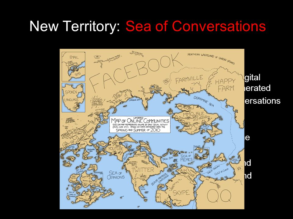 New Territory: Sea of Conversations Vast Majority of Digital Content: User-generated Opportunity: Conversations are clues Challenges: –Massive Volume