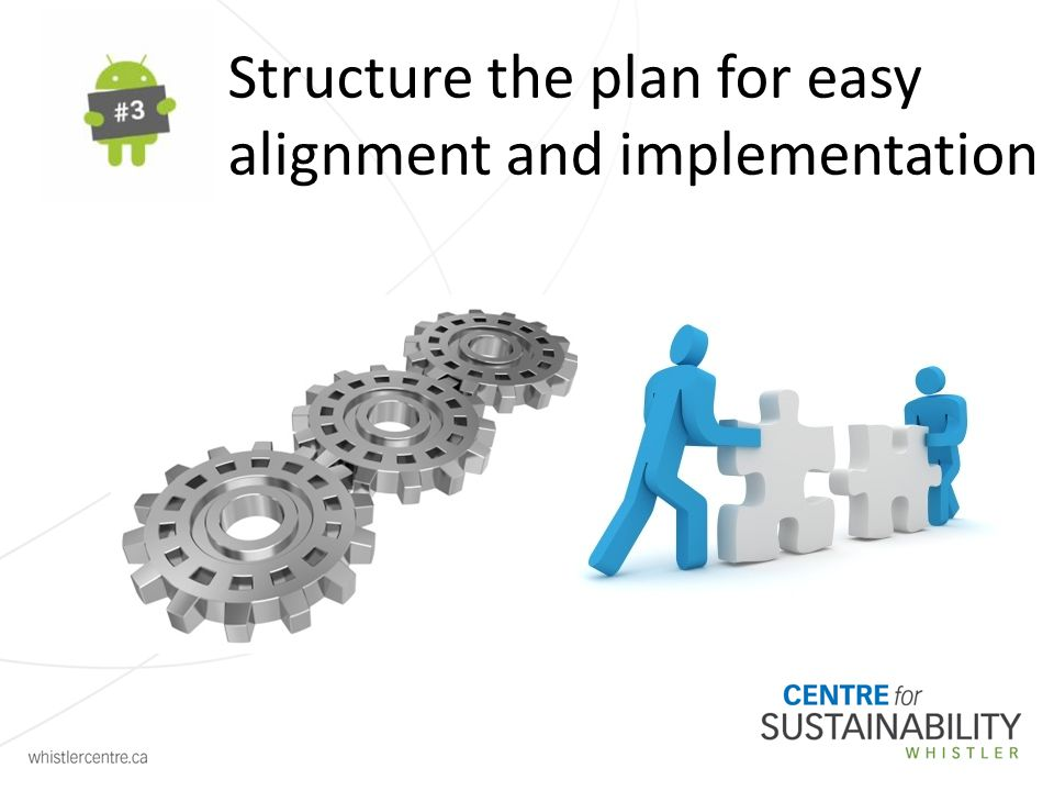 Structure the plan for easy alignment and implementation