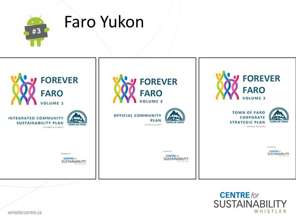 Faro Yukon