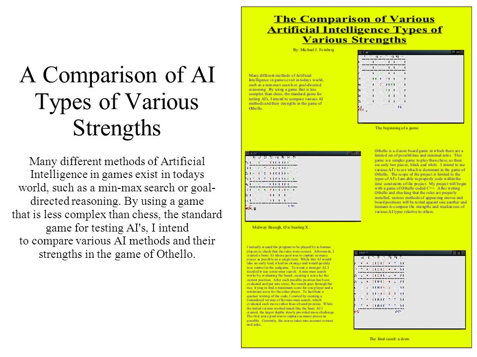 3 A Comparison of AI Types of Various Strengths Many different methods of Artificial Intelligence in games exist in todays world, such as a min-max search or goal- directed reasoning.