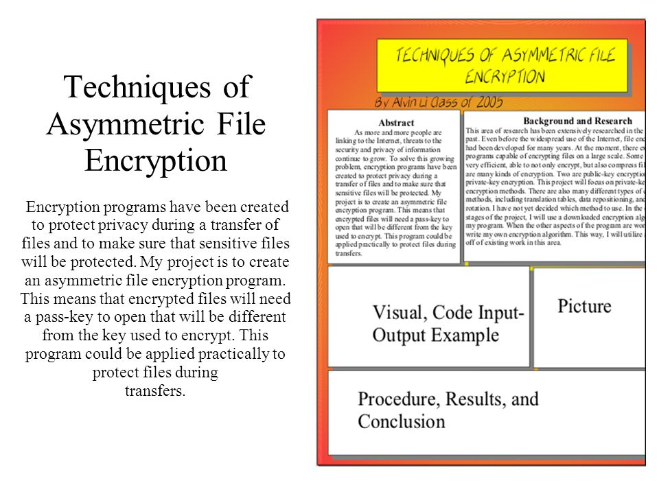 5 Techniques of Asymmetric File Encryption Encryption programs have been created to protect privacy during a transfer of files and to make sure that sensitive files will be protected.
