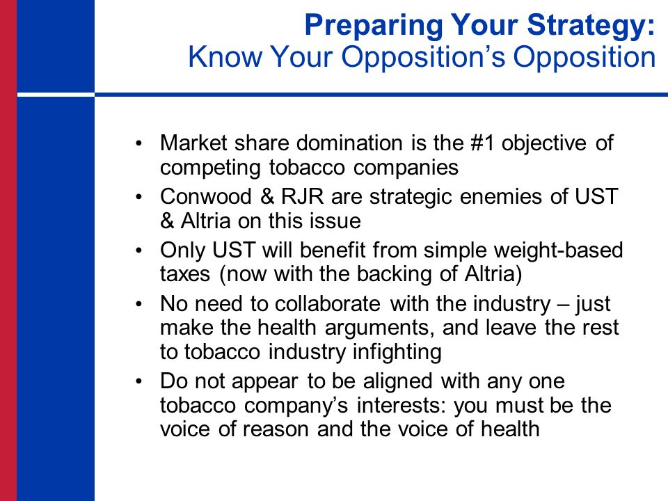 Preparing Your Strategy: Know Your Opposition's Opposition Market share domination is the #1 objective of competing tobacco companies Conwood & RJR ar
