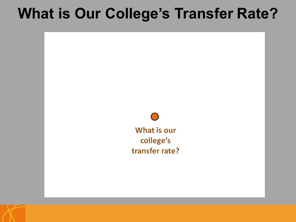 What is Our College's Transfer Rate