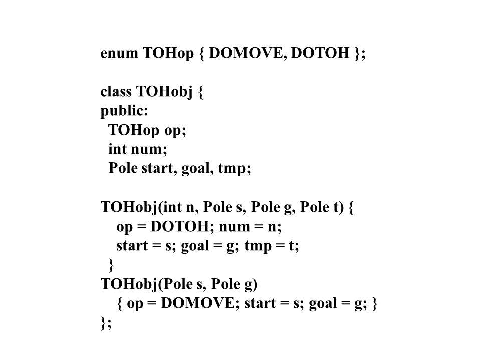 enum TOHop { DOMOVE, DOTOH }; class TOHobj { public: TOHop op; int num; Pole start, goal, tmp; TOHobj(int n, Pole s, Pole g, Pole t) { op = DOTOH; num = n; start = s; goal = g; tmp = t; } TOHobj(Pole s, Pole g) { op = DOMOVE; start = s; goal = g; } };