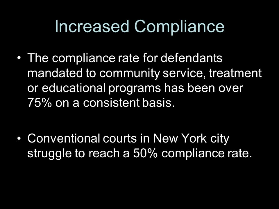 Increased Compliance The compliance rate for defendants mandated to community service, treatment or educational programs has been over 75% on a consistent basis.